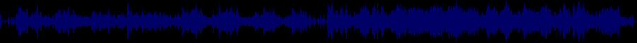 waveform of track #28553