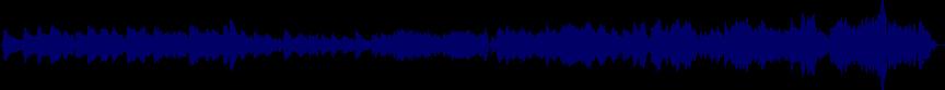 waveform of track #28557