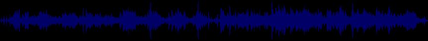waveform of track #28559