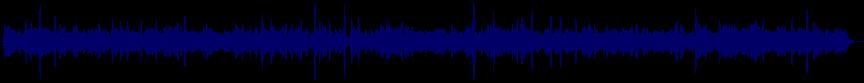waveform of track #28562