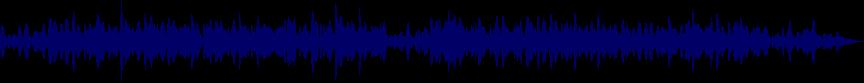 waveform of track #28564