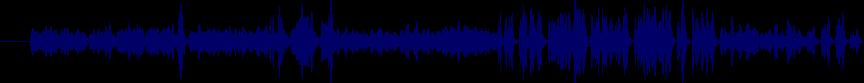 waveform of track #28572