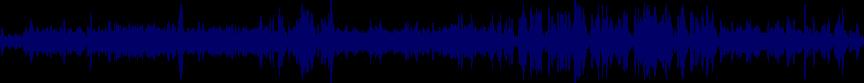 waveform of track #28573