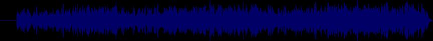 waveform of track #28577