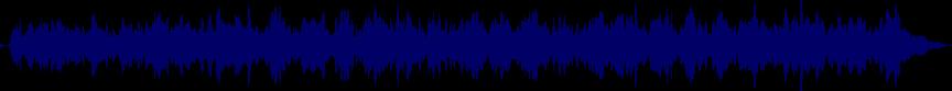 waveform of track #28585