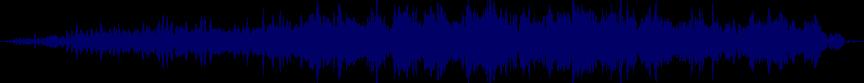 waveform of track #28586