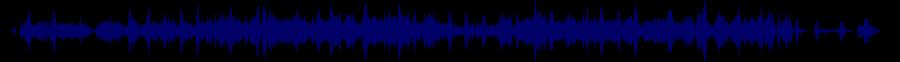 waveform of track #28607