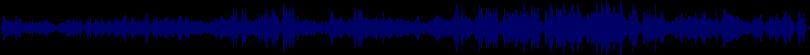 waveform of track #28636