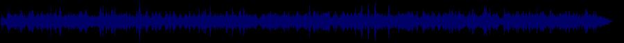 waveform of track #28649