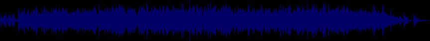 waveform of track #28658
