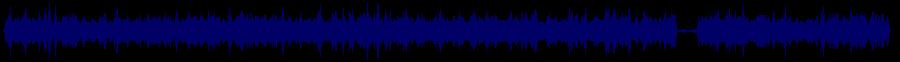 waveform of track #28679