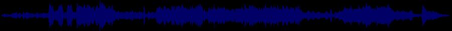waveform of track #28684