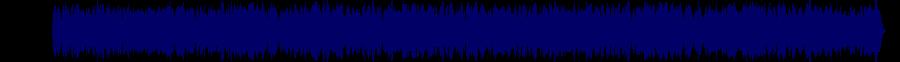 waveform of track #28687