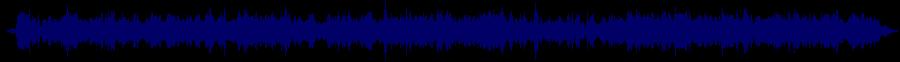 waveform of track #28691
