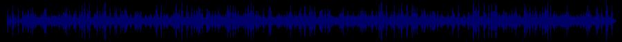 waveform of track #28694