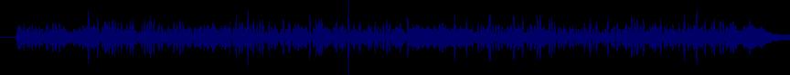 waveform of track #28706