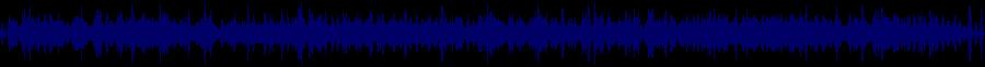 waveform of track #28742