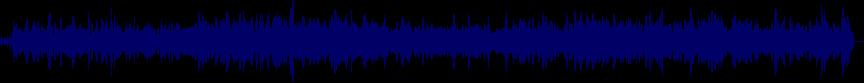 waveform of track #28753