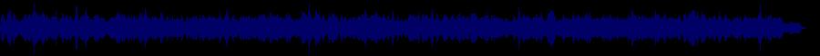 waveform of track #28759
