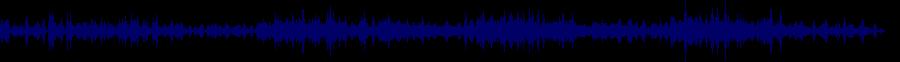 waveform of track #28764