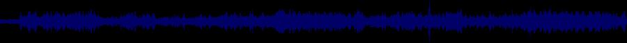waveform of track #28790