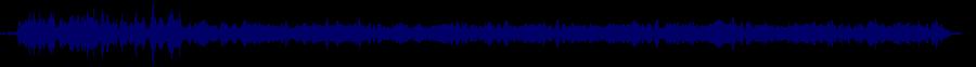 waveform of track #28792