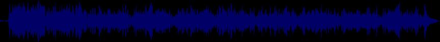 waveform of track #28808