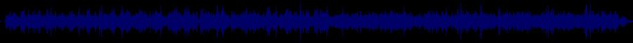 waveform of track #28812