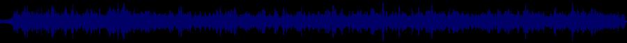 waveform of track #28838