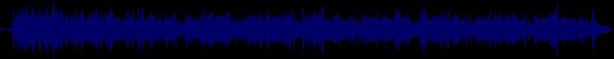 waveform of track #28852