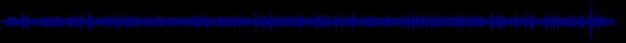 waveform of track #28859