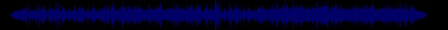 waveform of track #28862