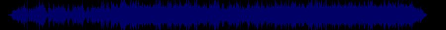 waveform of track #28864