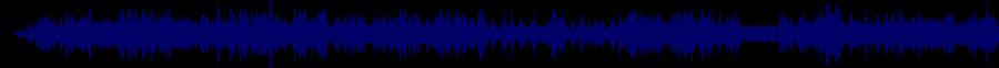 waveform of track #28875