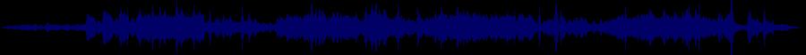 waveform of track #28885