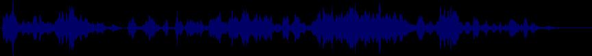 waveform of track #28892