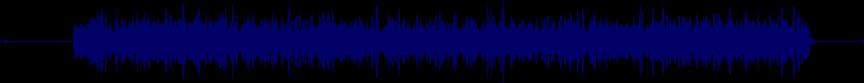 waveform of track #28919