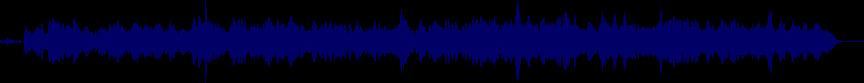 waveform of track #28923