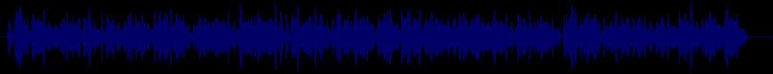waveform of track #28947