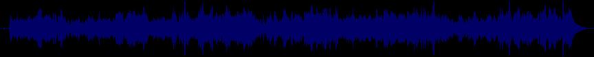 waveform of track #28948