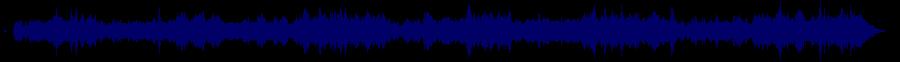 waveform of track #28960