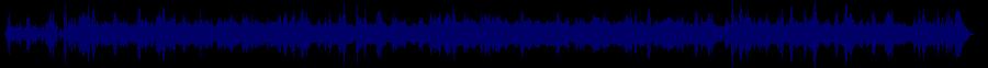 waveform of track #28963