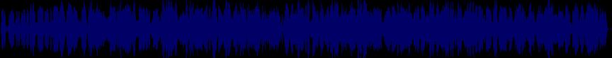 waveform of track #28966