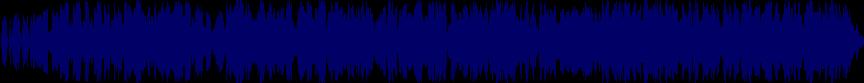 waveform of track #28971