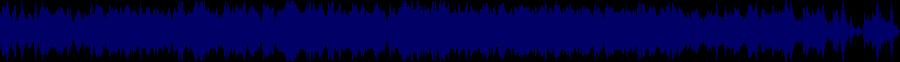 waveform of track #28978