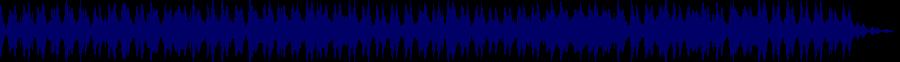 waveform of track #28997