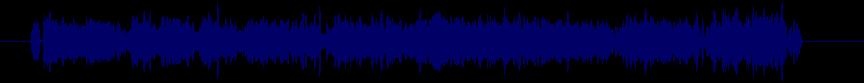 waveform of track #29008