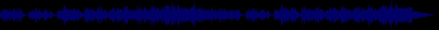 waveform of track #29018