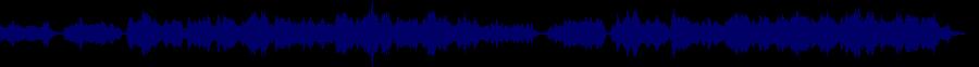 waveform of track #29025
