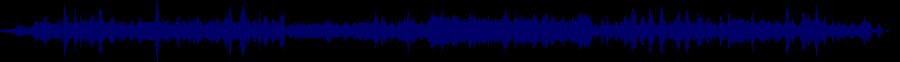waveform of track #29028